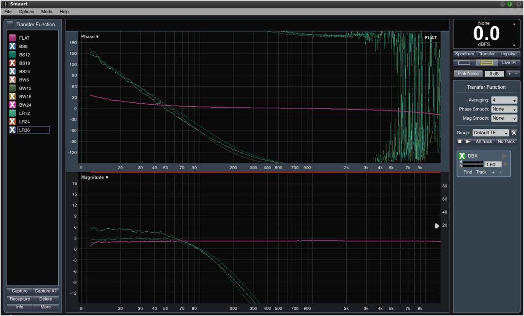 Analyse via Smaart en sortie de processeur BS12+BW12+LR12bis