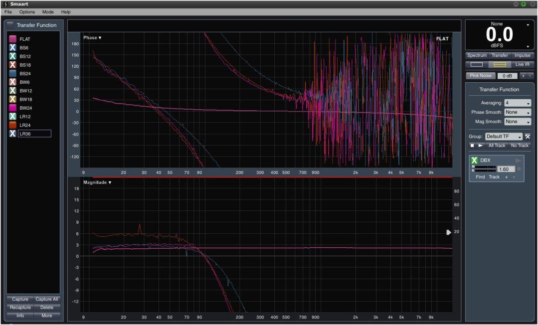 Analyse via Smaart en sortie de processeur BS24+BW24+LR24bis