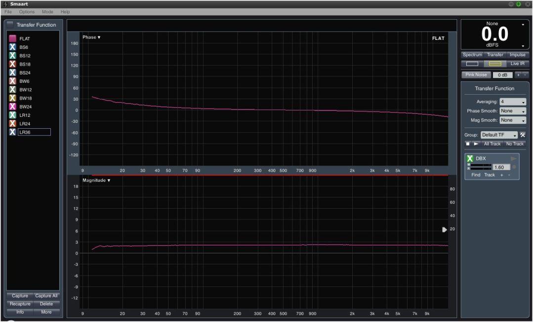 Analyse via Smaart en sortie de processeur FLATbis